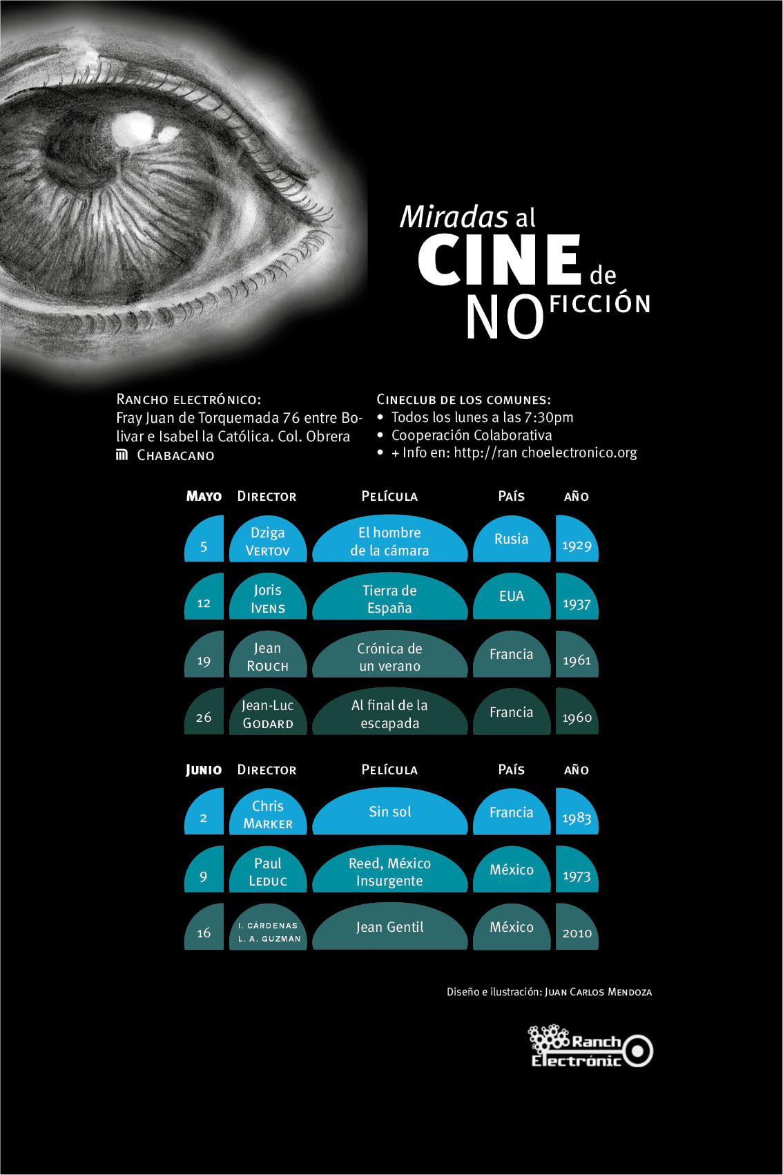 Miradas al cine de no ficción